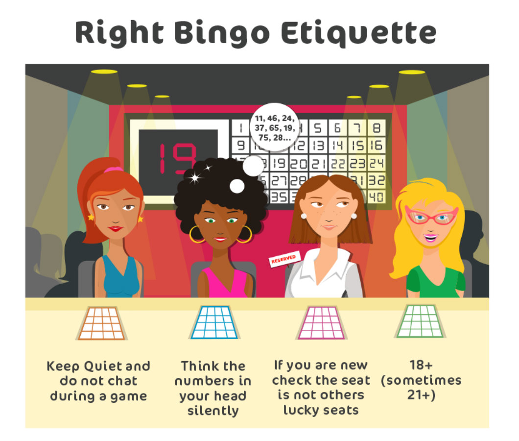 right bingo etiquette